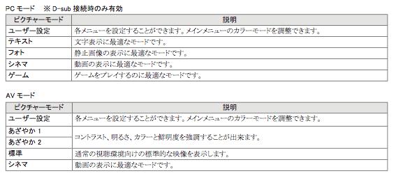 スクリーンショット 2014-04-11 16.27.37
