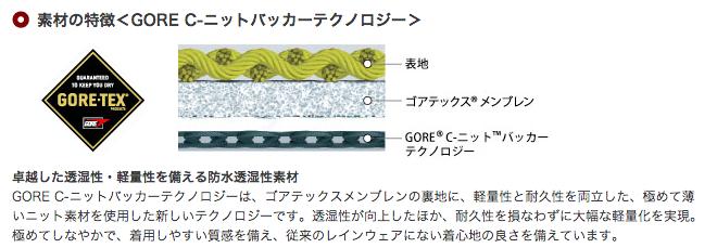 GORE C-ニットバッカーテクノロジー