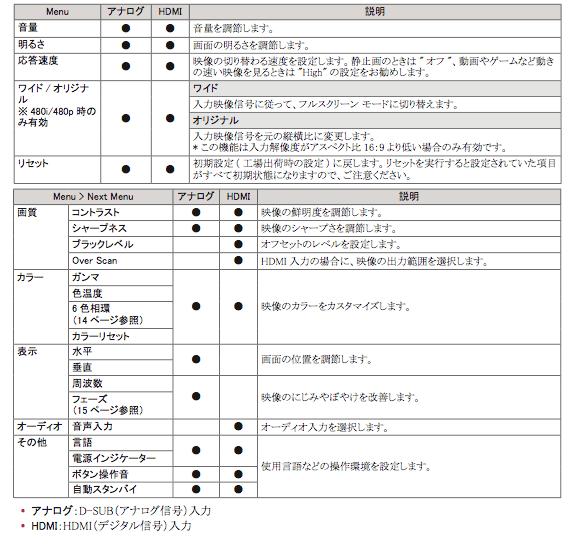 スクリーンショット 2014-04-11 16.24.42